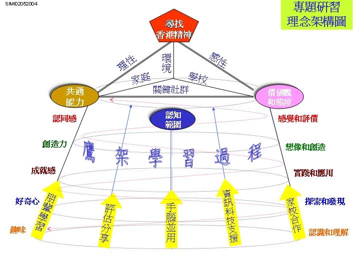 中国名胜古迹思维导图